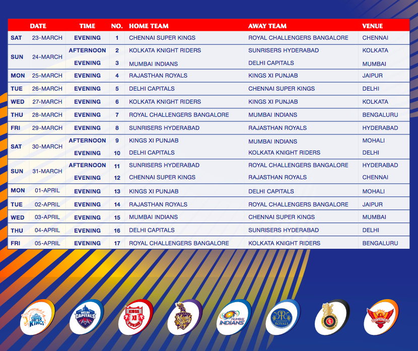 VIVO IPL Schedule 2019