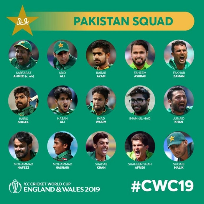 ICC Cricket World 2019 Team Pakistan Squad